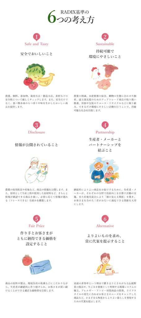 RADIX基準 らでぃっしゅぼーや-www.radishboya.co.jp_-より引用