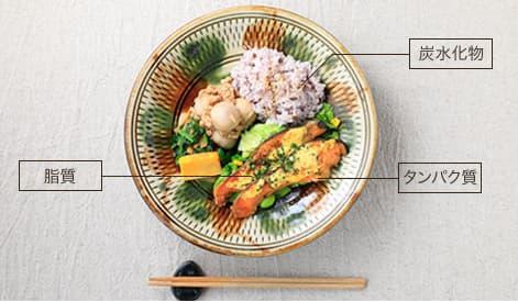 「B-kichen」の3大栄養要素